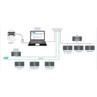 Software for testing av industrielle nettverk. dataCHECK Analyzer IE