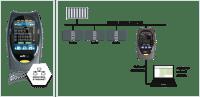 Industrial Ethernet Tester BC-200-ETH