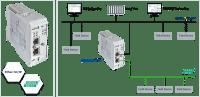 Ethernet/IP til PROFINET gateway. epGate PN