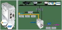 ModBus/TCP til Profibus DP gateway. mbGate DP