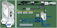 ModBus/TCP til Profibus PA gateway. mbGate PA