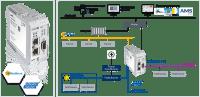 Modbus/TCP til Profibus DP/PA Gateway. For 2 PA og 1 DP. mbGate PB