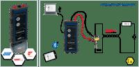 mobiLink incl – HART Communication DTM.