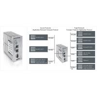 Protokoll converter for kommunikasjon mellom kontrollere. EchoChange