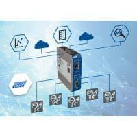 Hart-IP til Profibus-DP gateway. Smartlink HW-DP